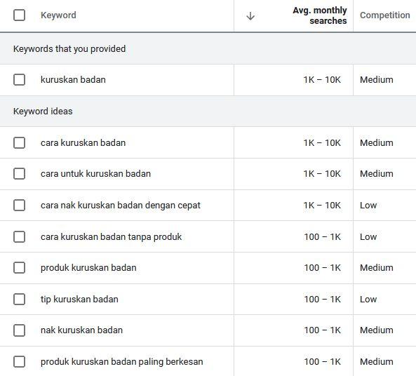 keputusan analisis keyword terbaik