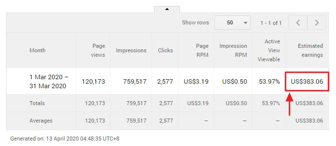 Bukti buat duit dengan blog adsense 1