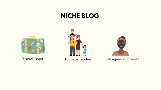contoh niche blog