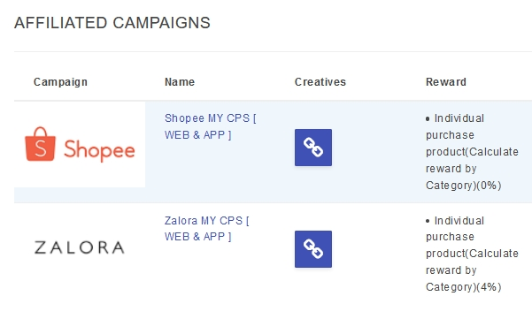 Paparan bahagian affiliated campaign di AccessTrade