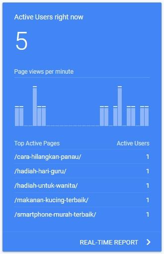pautan laporan penuh untuk report dalam google analytics