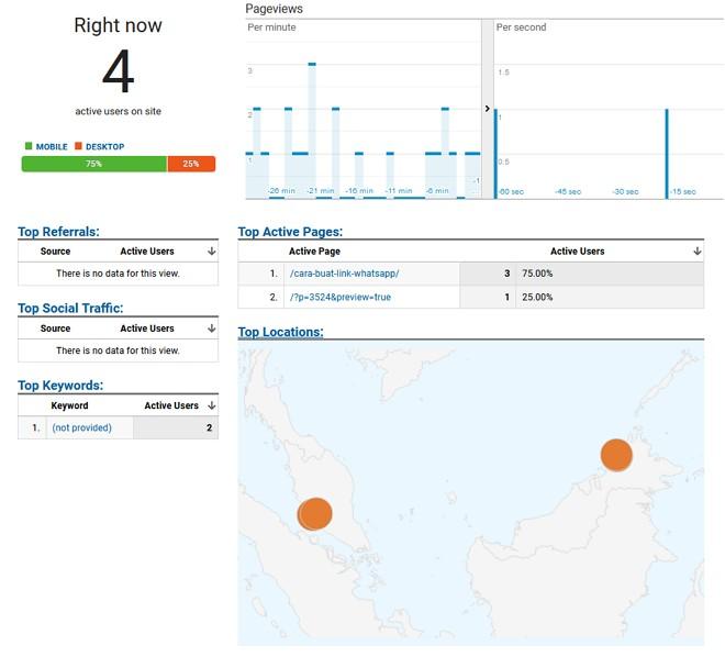 report realtime overview google analytics
