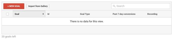 setup new goal di google analytics