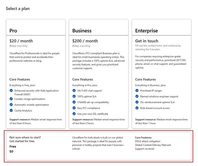 free plan dalam cloudflare