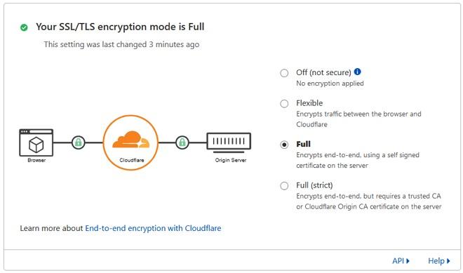 setting ssl tls cloudflare full