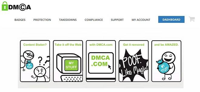 guna servis dari pada dmca.com untuk melaporkan artikel yang dicuri